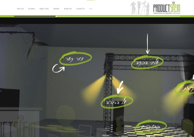 פרודקשטיין – אתר תדמית ומידע